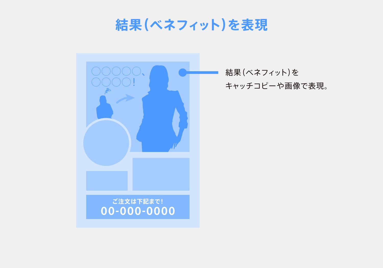 レスポンス広告 デザインの掟6か条 – パラシュート株式会社 ...