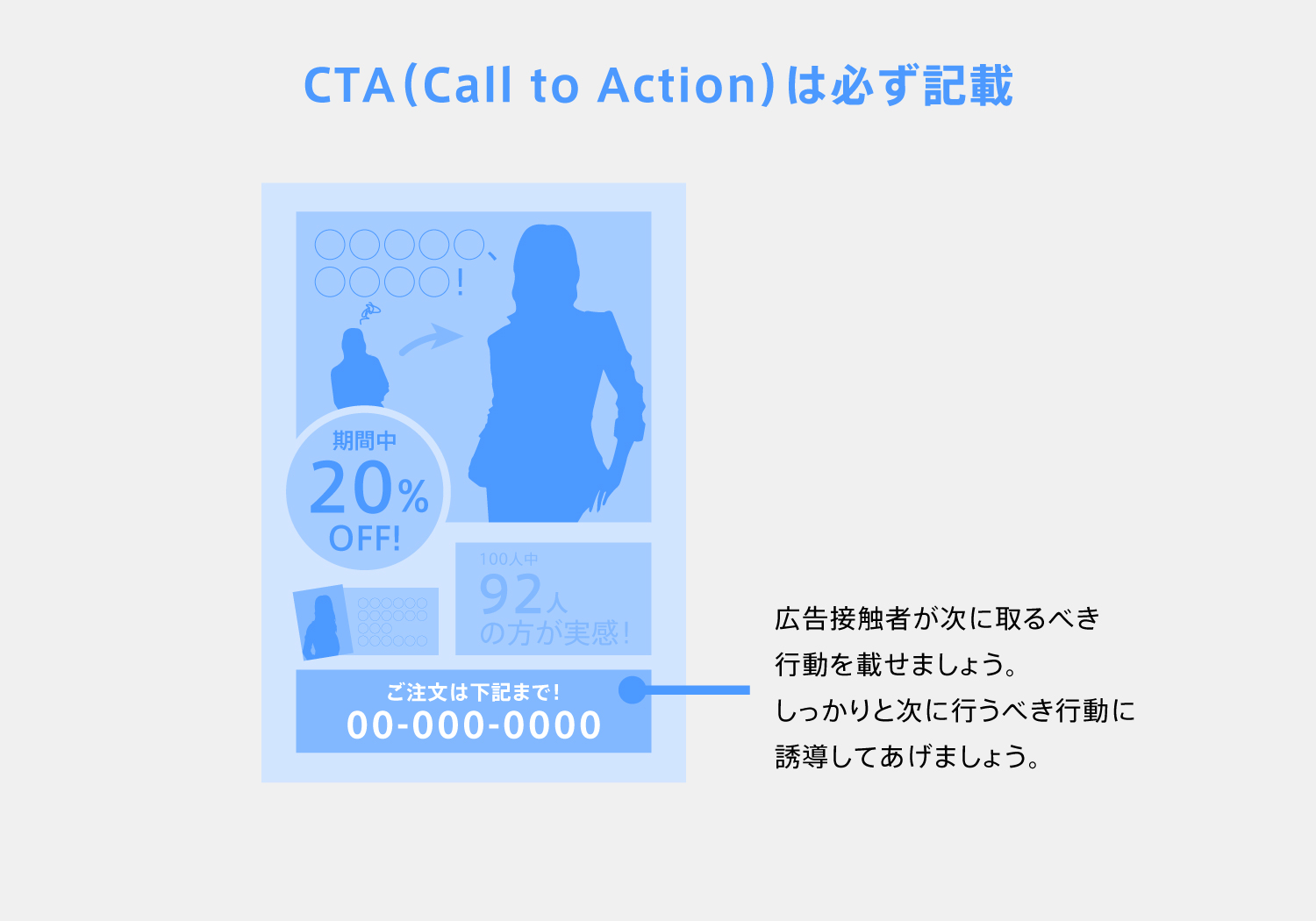CTA(Call To Action)は必ず記載